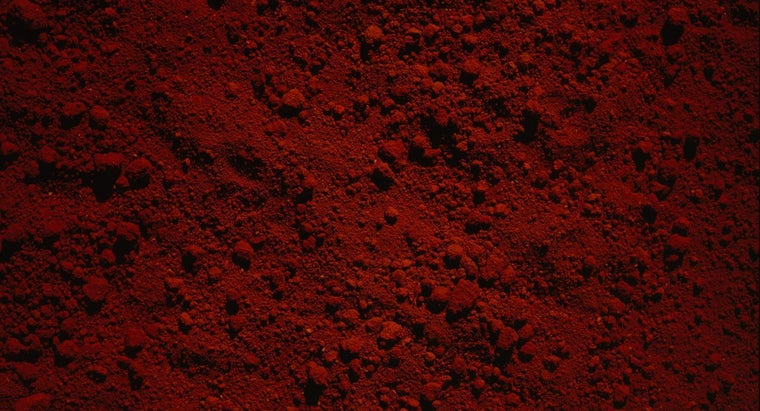 What Is Soil Texture? | Reference com