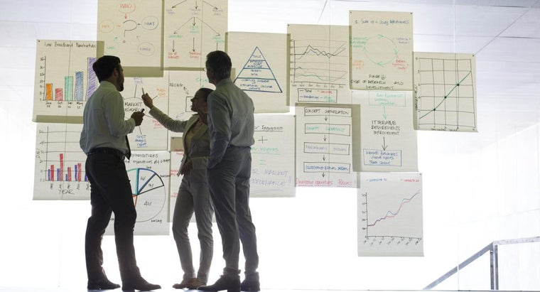 strategic-management-important