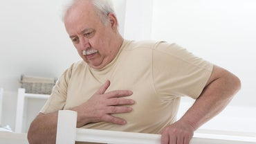 What Are the Symptoms of Statin Myopathy?