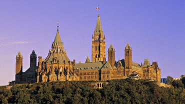 What Are the Three Branches of the Canadian Government?