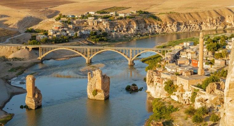 tigris-river-located
