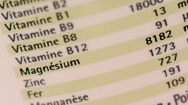 Does Vitamin B12 Make You Gain Weight?
