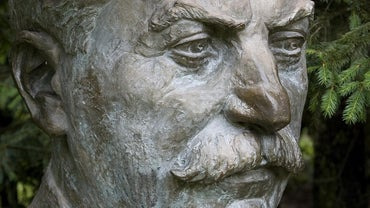 What Were Joseph Stalin's Beliefs?
