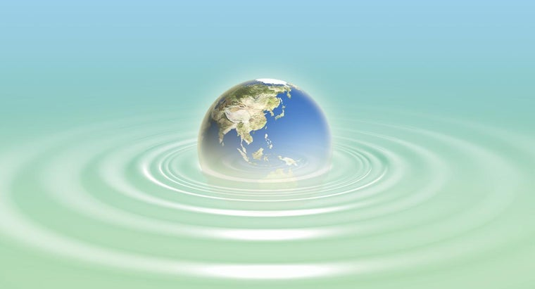 responsible-global-warming