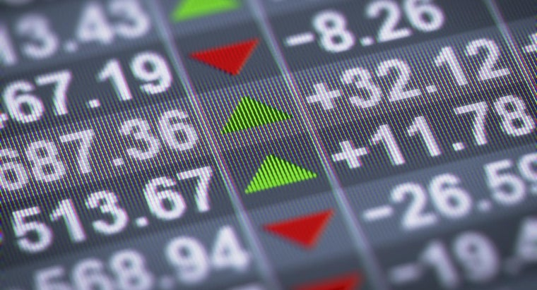 What Is Day Trading in the Stock Market?
