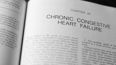 What Are the Early Signs of Congestive Heart Failure?