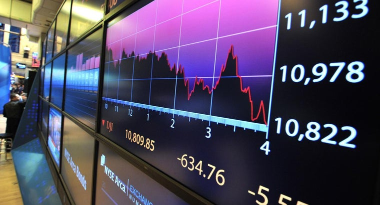 What Are the S&P Dow Jones Indices?