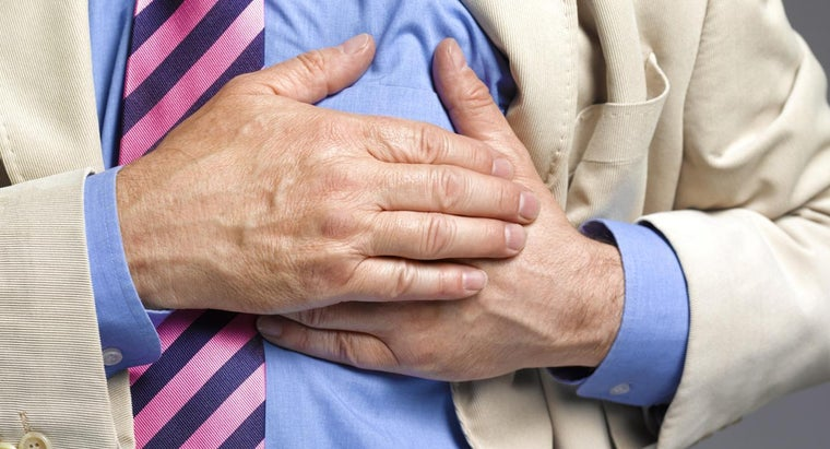 What Are the Signs and Symptoms of Angina?