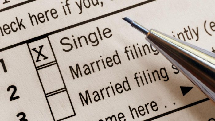 What Are Some Tax Brackets for 2015?