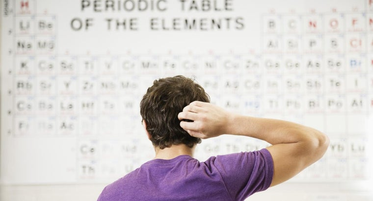 How Can I Find a Periodic Table That Includes Element Names?
