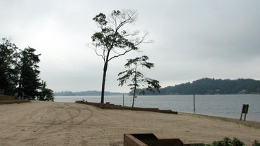 What Are Some Popular North Carolina Lakes?