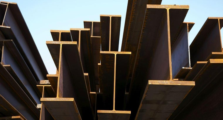 How Do You Determine the Allowable Load for an I-Beam?