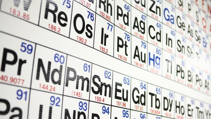What are some elements on the periodic table?