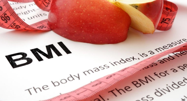 Where Can You View the BMI Table for Women?