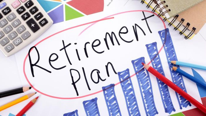 What are the contribution limits for a Roth 401(k) as of 2015?