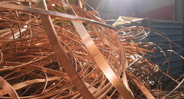 How Is the Market Price of Scrap Copper Determined?