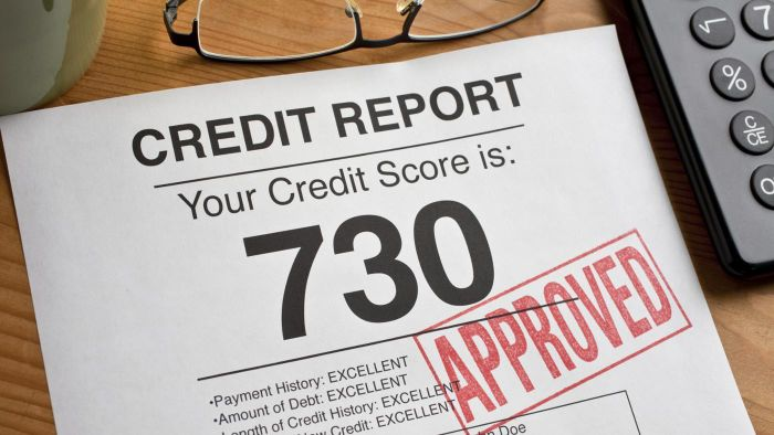 What Is the Credit Rating Scale?