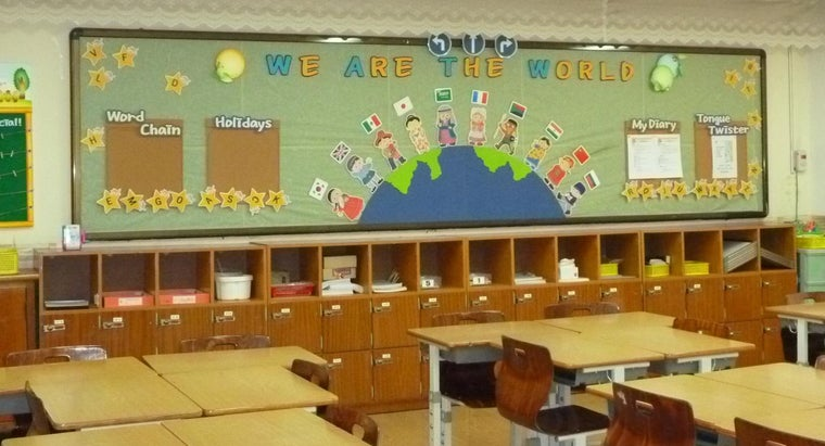 Should Teachers Use Clipart in Their Classrooms?