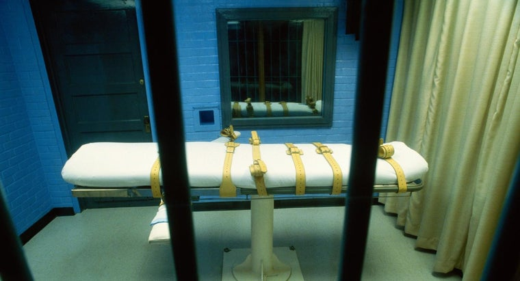 What Are Some Facts About the Death Penalty?