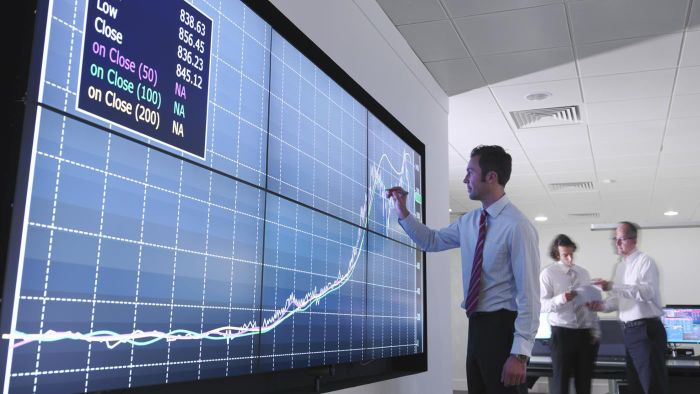 What Is Historical Stock Data?