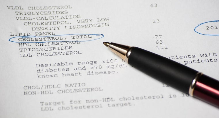 What Is VLDL Cholesterol?