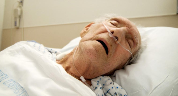 What Are the Five Stages of Dying?