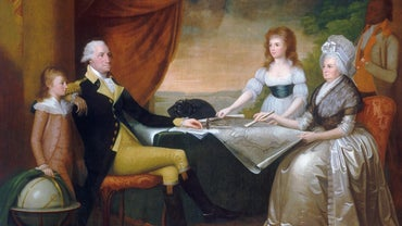What Are Some Important Moments in US History?