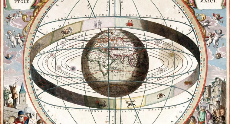 What Are the 12 Zodiac Signs in Order?