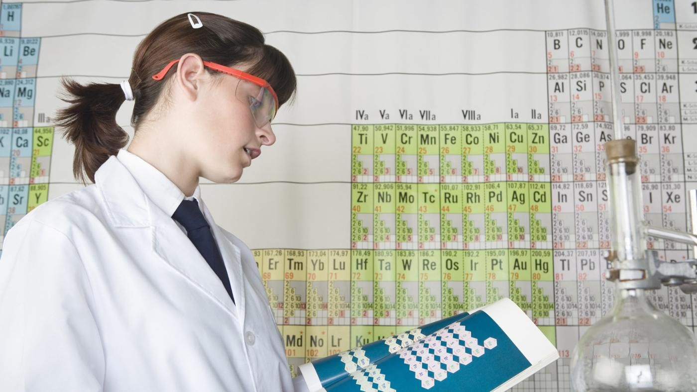 What is the trend of density in the periodic table for Periodic table 6 mark question