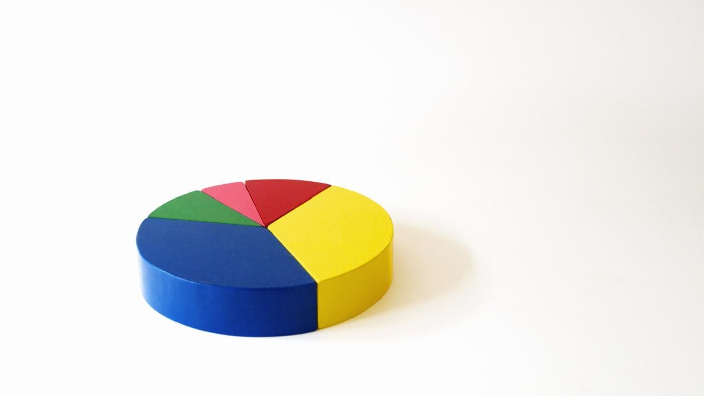 What Are Some Pie Chart Advantages And Disadvantages Reference