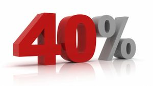 What Is 40 Percent Off of $35?