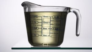 What is a measuring cup?