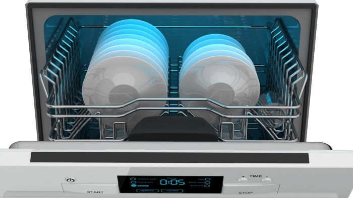 Are Bosch Dishwashers Environmentally Friendly?