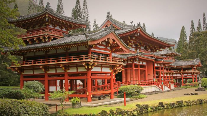 What is a Buddhist temple called?