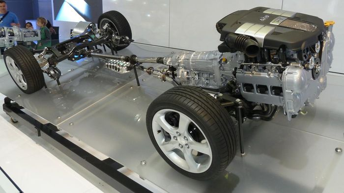 What Is a Car's Powertrain?