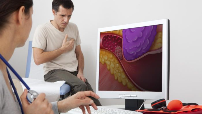 What Is Congestive Heart Failure?