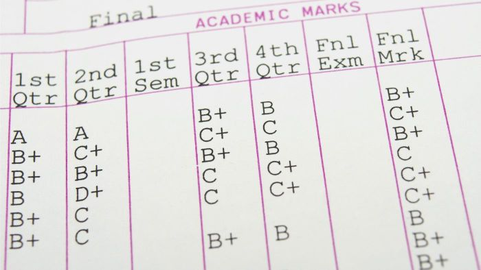 "Why Don't We Use the Letter ""E"" for Grading?"