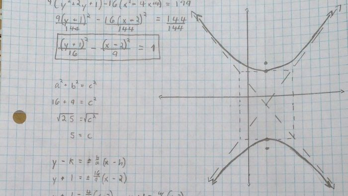 What Are the Foci of a Hyperbola?
