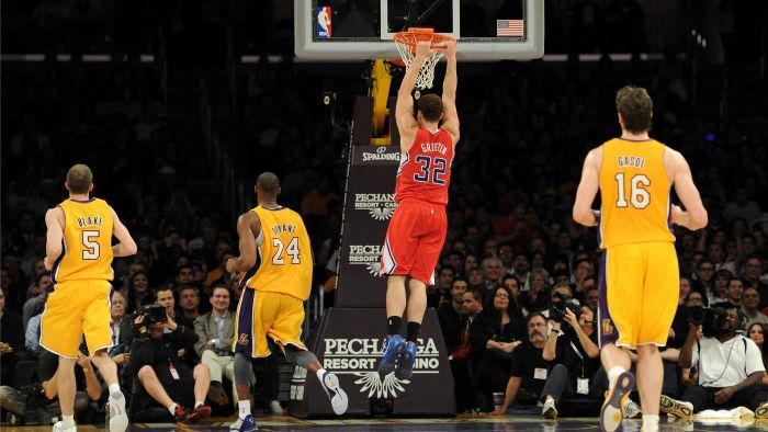 What is the height of an NBA basketball rim?
