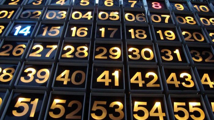 What Is the Meaning of Numerical Order?