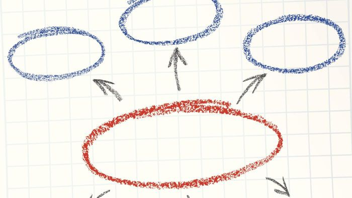 What Are the Methods for Graphing Ellipses?