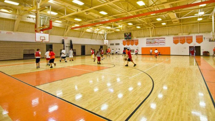 What are proper basketball court dimensions for Indoor sport court dimensions