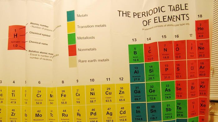 What Is the Most Reactive Group of Nonmetals?
