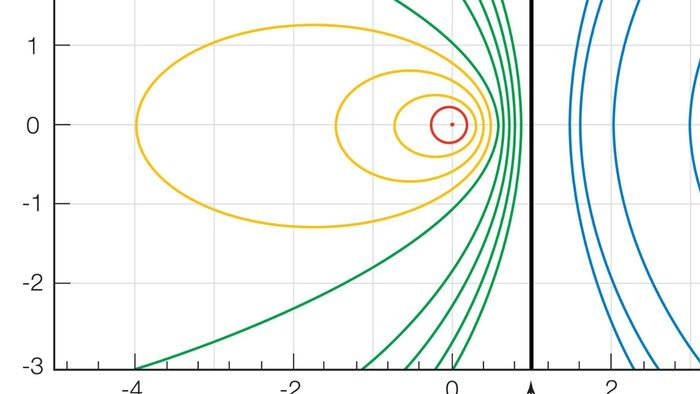 What Is the Standard Form of a Hyperbola?