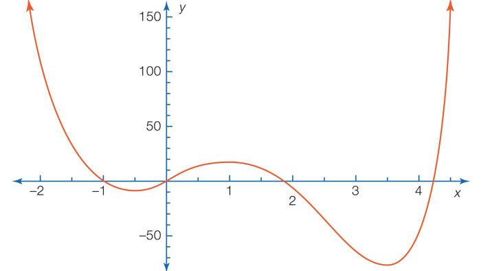 What Is Trigonometry Used For?