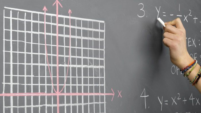 How Do You Find the Vertical Asymptotes of a Rational Function?