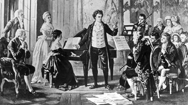 What Were Beethoven's Achievements?