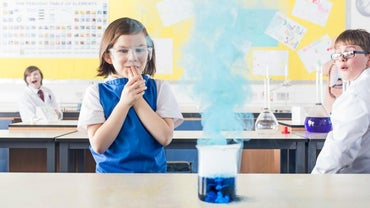 What Are Four Types of Chemical Reactions?