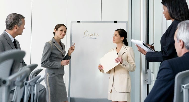 What Are Business Aims?