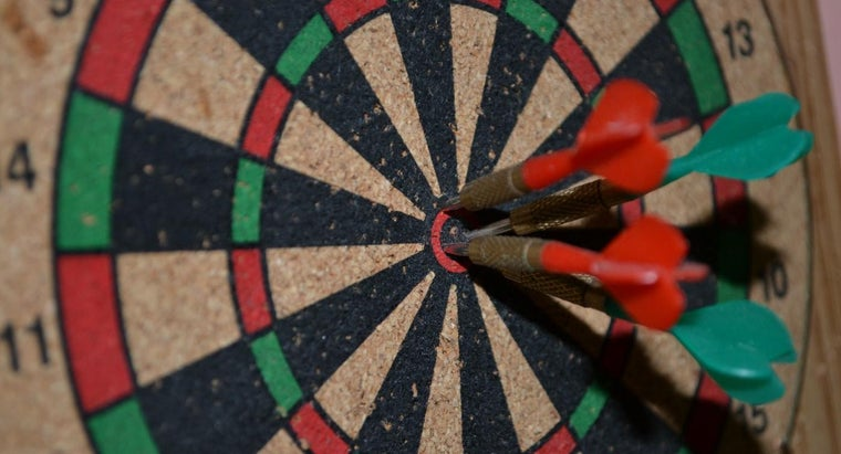 Why Do Businesses Need to Set Aims and Objectives?